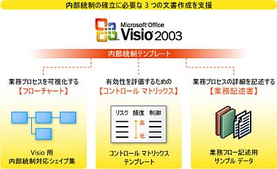 Download Microsoft Visio 2016 Viewer from Official ...