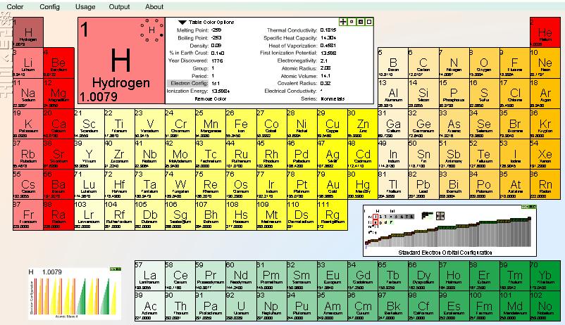 FlashとかAJAXでできた元素周期表 - GIGAZINE