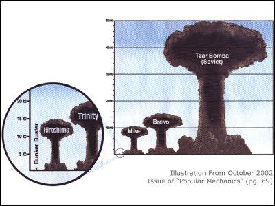 ボンバー ツァーリ 「ツァーリボンバ、大爆発!!」ヨークのブログ  