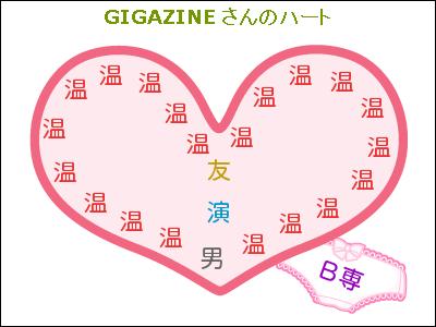 内 メーカー 恋愛 脳 2019