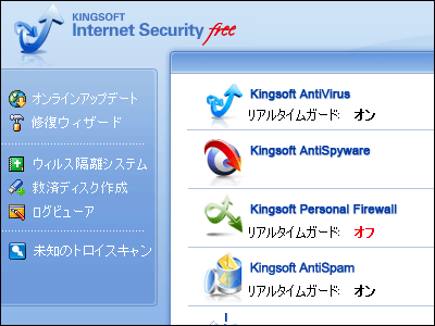 I tried using free security integration software