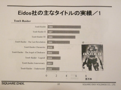 Acquisition strategy of square enix