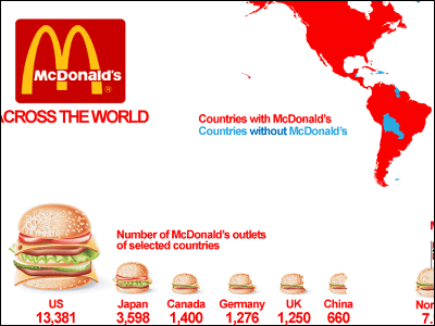 Mcdonald S World Cup Size Comparison Japanese L Is Smaller Than