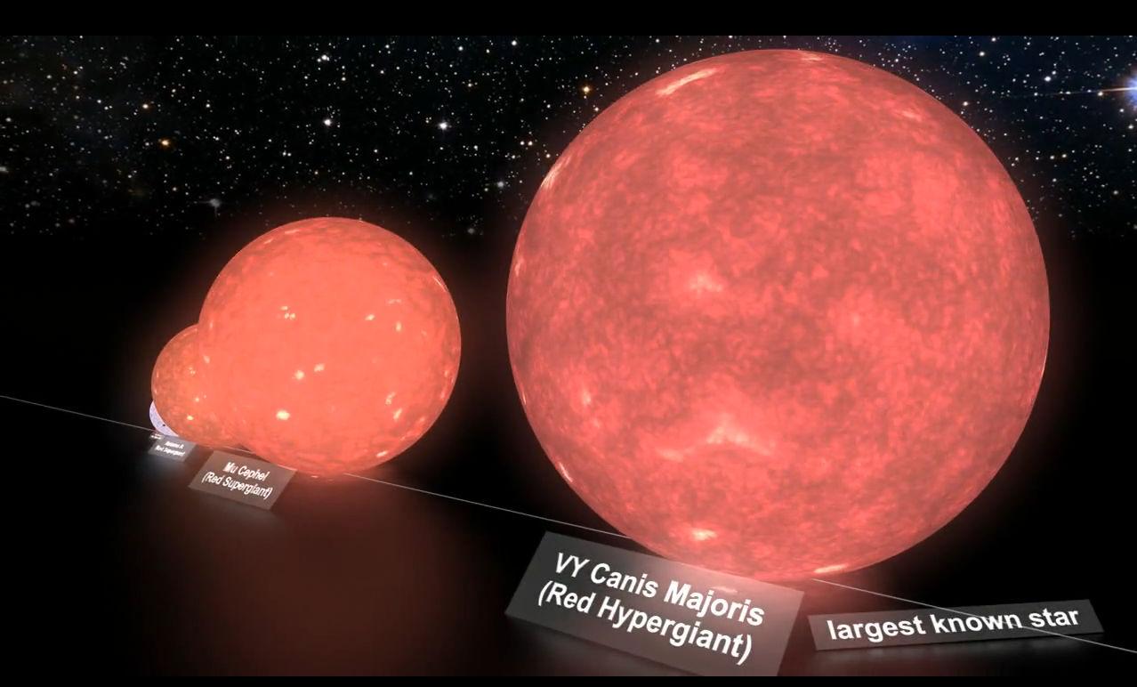 """A movie """"Star Size Comparison ..."""