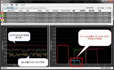 無線LANが不安定な原因「チャンネル干渉」を調べるのに役立つフリーソフト「inSSIDer」