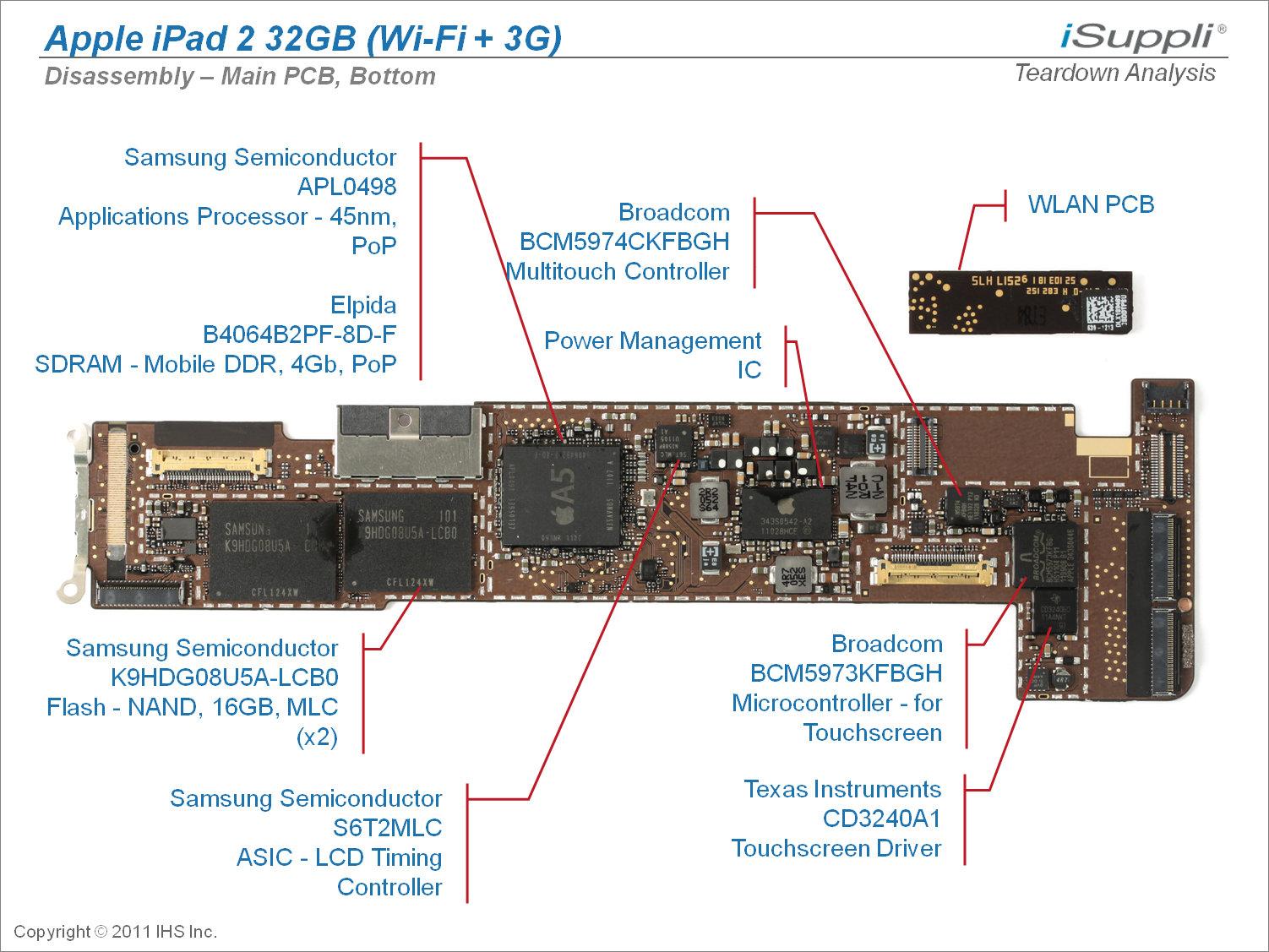 Ipad 2 Circuit Diagram -1994 Geo Metro Fuse Box Location   Begeboy Wiring  Diagram SourceBegeboy Wiring Diagram Source