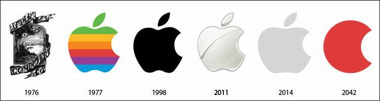 超有名企業のロゴはこれから先ど...