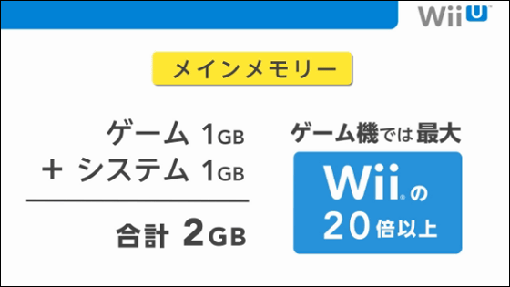 http://i.gzn.jp/img/2012/09/13/wii-u/snap11060.png