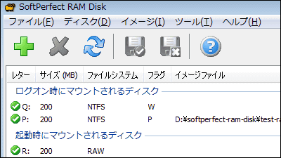 softperfect ram disk review