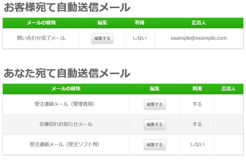痴女デビュー 42歳 1 素股攻めの巻 石野真弓 初撮り奥さん Part