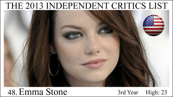 stone american actress