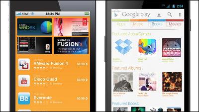 モバイルアプリの広告で有利なのは?FacebookとAdMobでの比較実験はこんな感じ