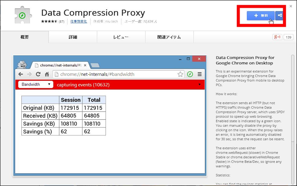 Free proxy server for google chrome
