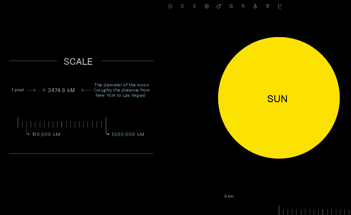 http://i.gzn.jp/img/2014/03/05/1-pixel-solar-system/02.png