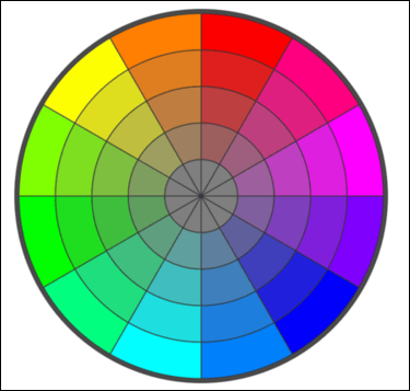 What Is The Way To Select Colors With Red Yellow Blue RYB Color Model Rather Than RGB
