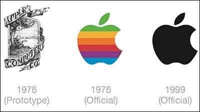 記憶に残るロゴをデザインするために自身に問いかけるべき6つの質問