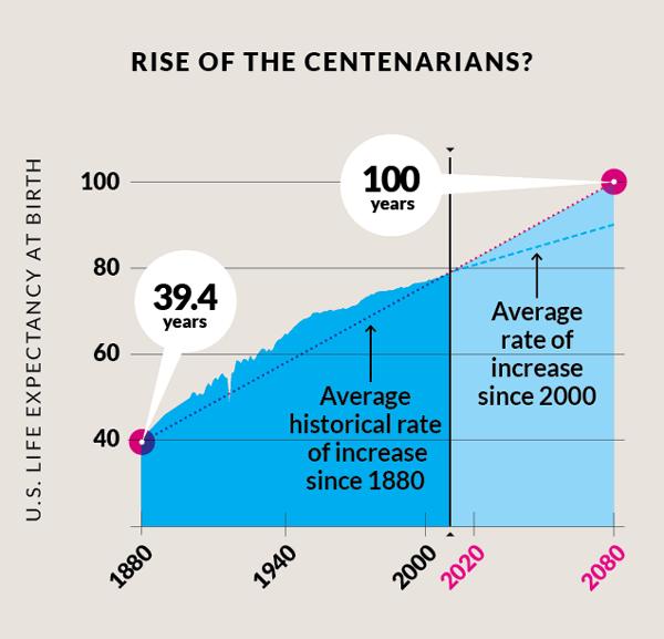 ランキング 平均 寿命 2020 世界