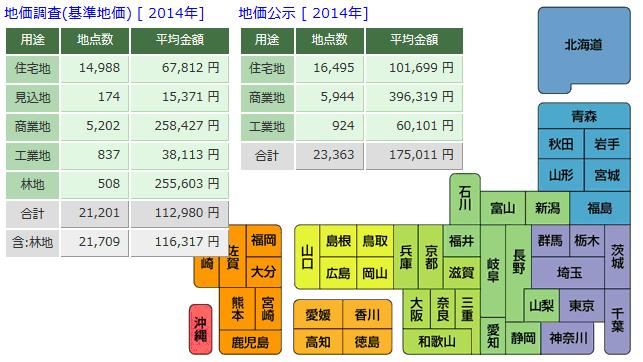 マップ 全国 地価