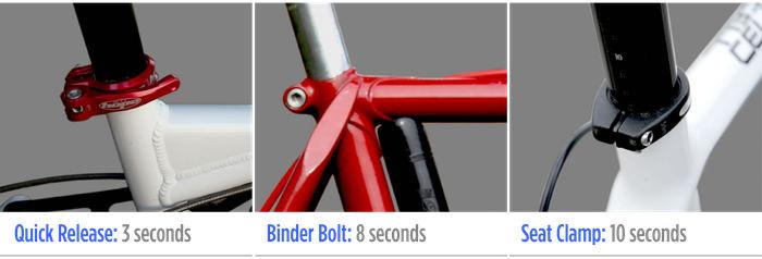 自転車の いい自転車 盗まれる : 特殊ボルトで盗難を防止し ...