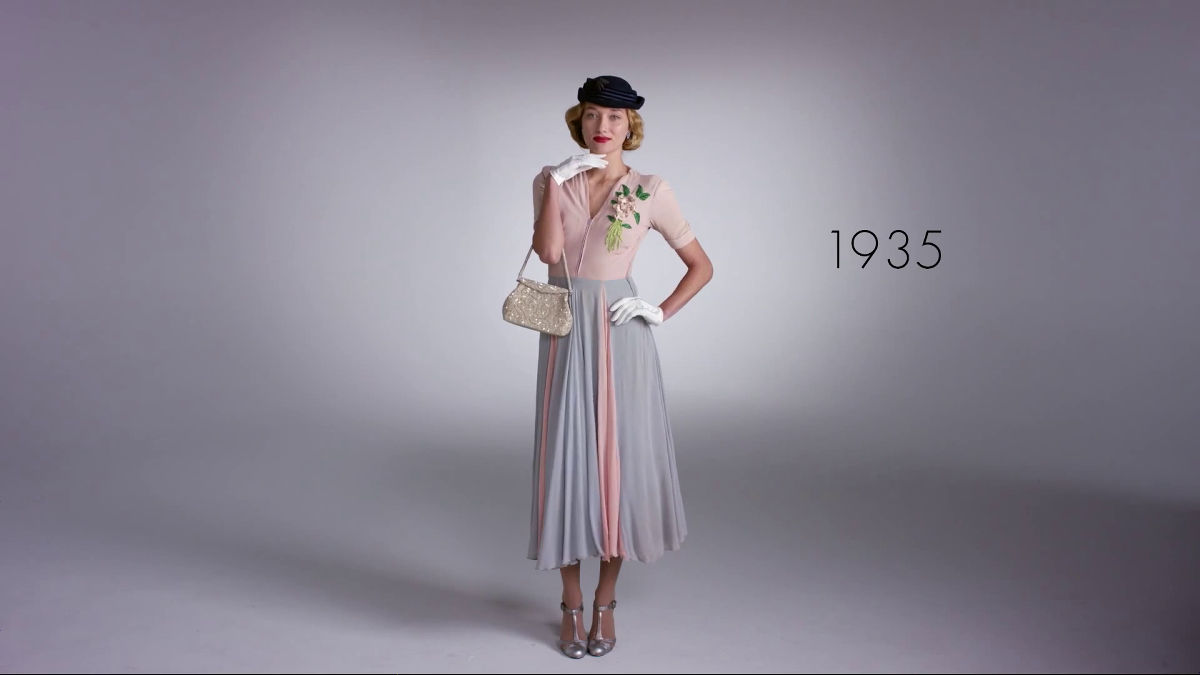 fashion in 20 years Fashion in 20 years erika annalisa sagh 2mei 20 years of change the over abundance in brands, the constant development for new products and the continual demand for innovation in style, will certainly remain relevant in 20 years as much as it does today.