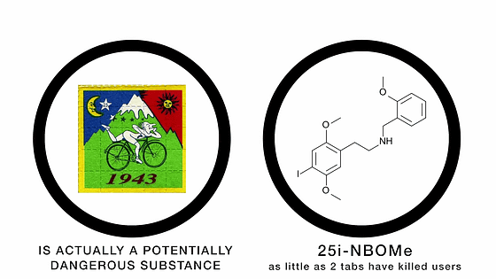 how to get 25i-nbome