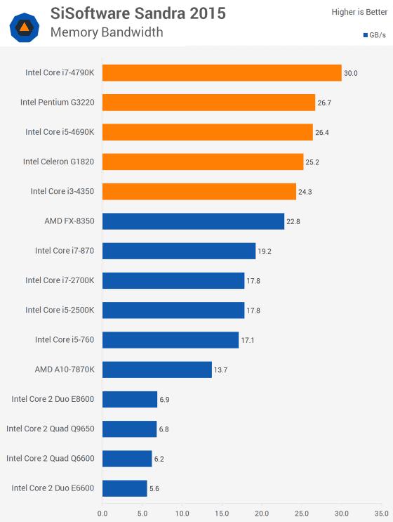 Intel cpu 10 gigazine