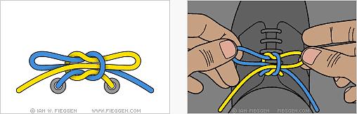 通常の結び方の3分の1の時間で固く靴ひもを結ぶことができるとのこと。