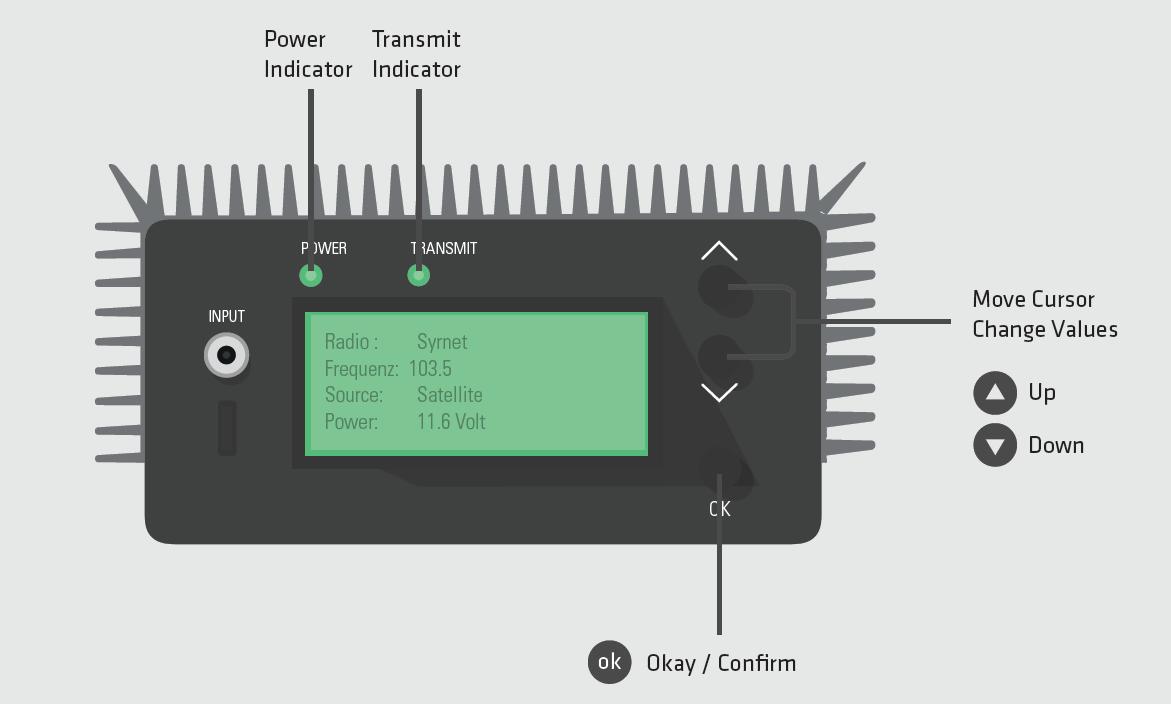 radio wave how to detect