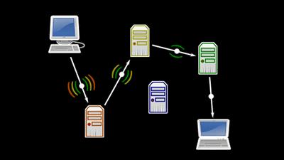 匿名通信「Tor」はどういう仕組みなのか分かりやすく解説