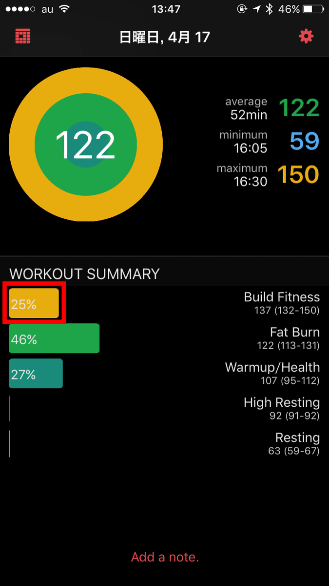 Application that visualizes heart rate measured with apple watch in addition under the pie chart the heart rate level at workout is displayed as a percentage when you tap build fitness heart rate 132 150 bpm part nvjuhfo Images