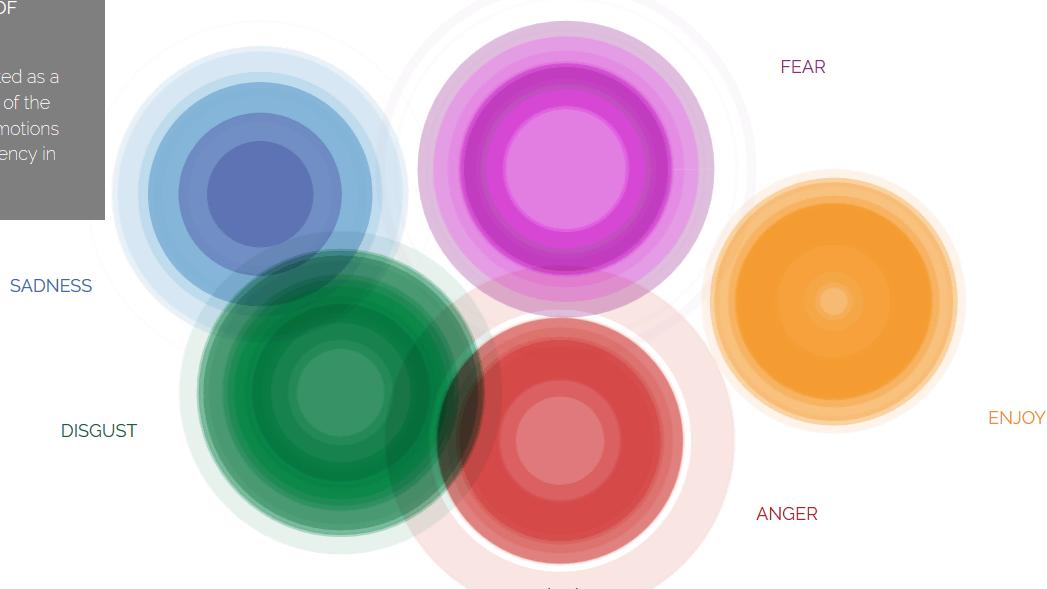 the ekmans atlas of emotions - 1047×589