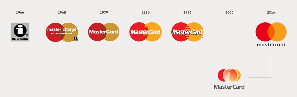 マスターカードが20年ぶりにロゴを更新、よりシンプルなデザインへと変更される