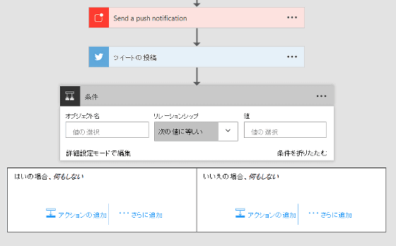 I tried using 'Microsoft Flow' which can freely link 58