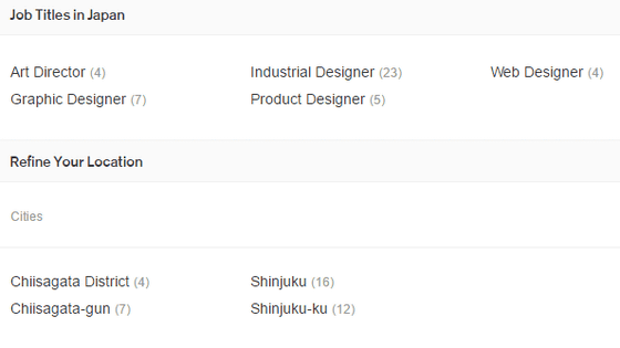 Character Designer Salary In Japan : Quot design salary guide to understand the average annual