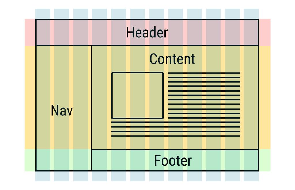 google chrome 57 安定版リリース レスポンシブデザインに適した css
