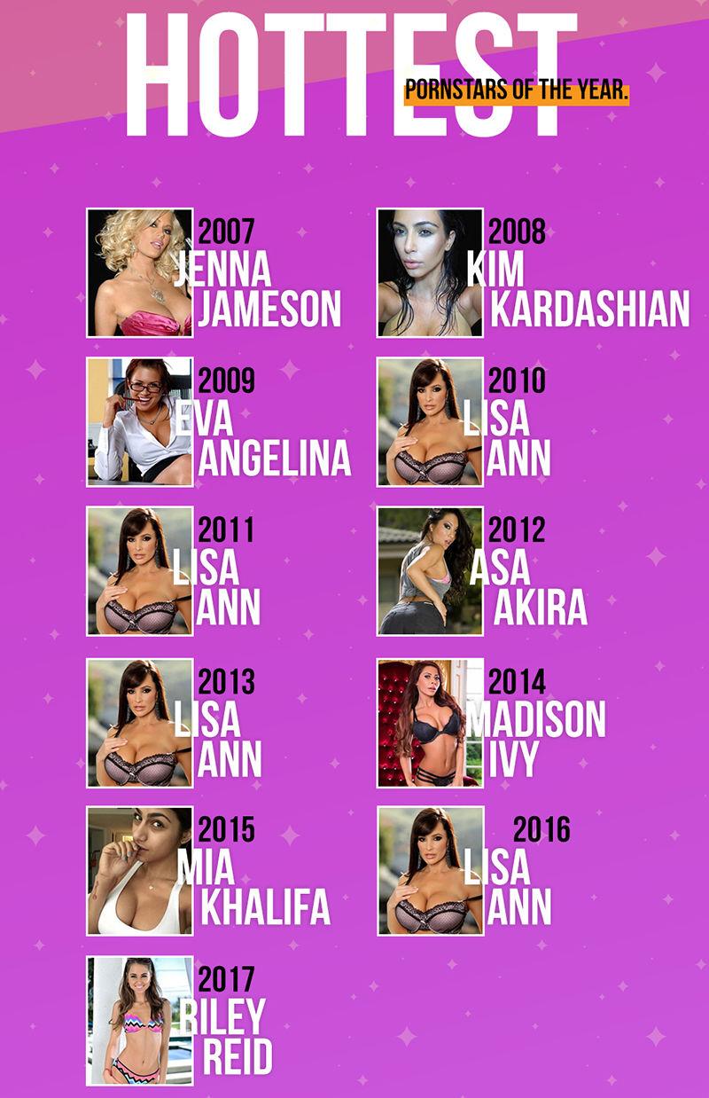 Топ порно сайты 2011 года
