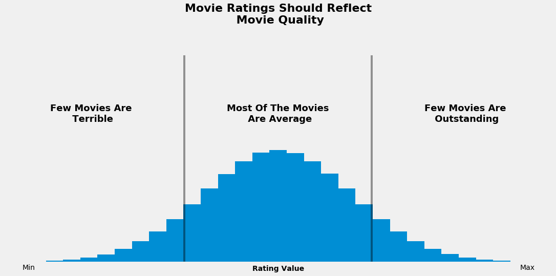 Which Score Should Be Used As A Reference When Viewing Only One Site At Film Criticism Sites Imdb Rotten Tomatoes Metacritic Fandango Gigazine