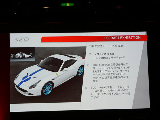 The Slide That Mr. Kunehitel Introduced, Looking Back On The History Of The  70th Anniversary Of Ferraris Was As Follows.