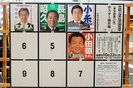 2017年衆院選・東京全25選挙区の...