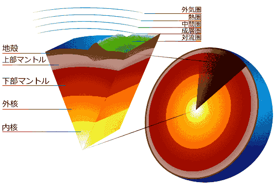 https://i.gzn.jp/img/2017/11/20/2018-suffer-many-big-earthquake/a02_m.png