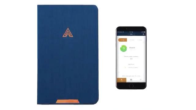 脳タイプに合わせて日々の生活を記録・評価し生活を豊かに改善できるシステム手帳「EVO Planner」
