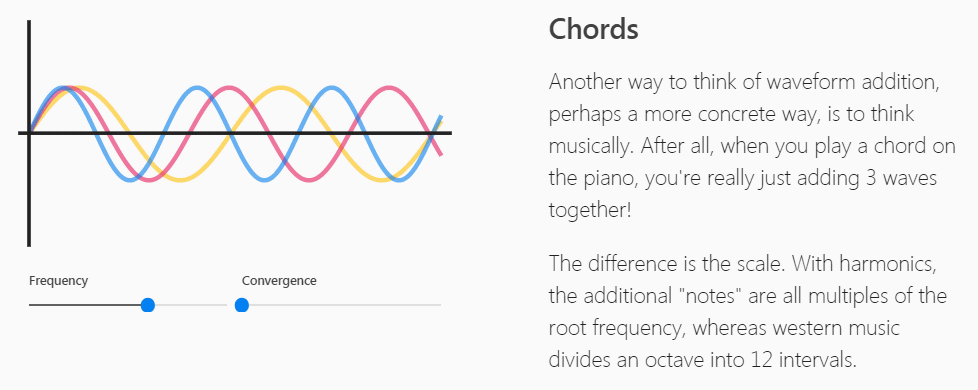 Lets Learn About Waveforms That You Can Understand That The