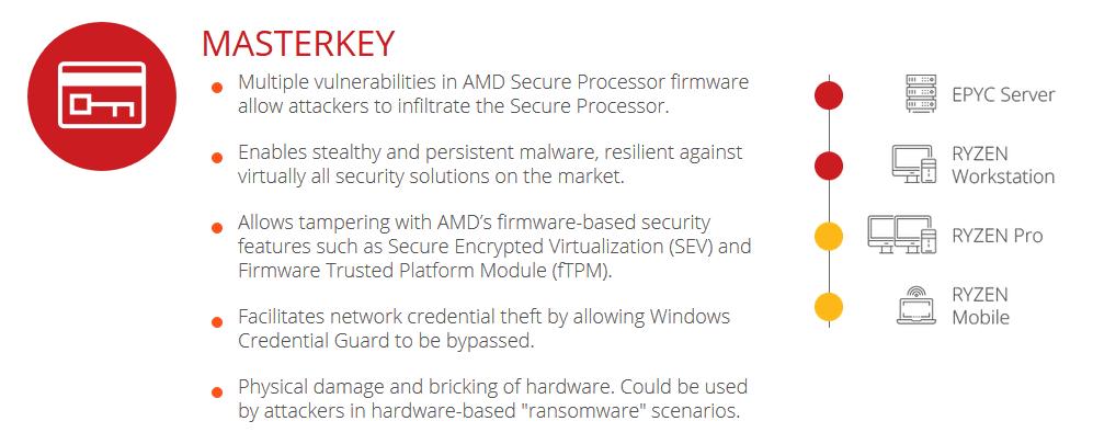 trusted platform module vulnerabilities