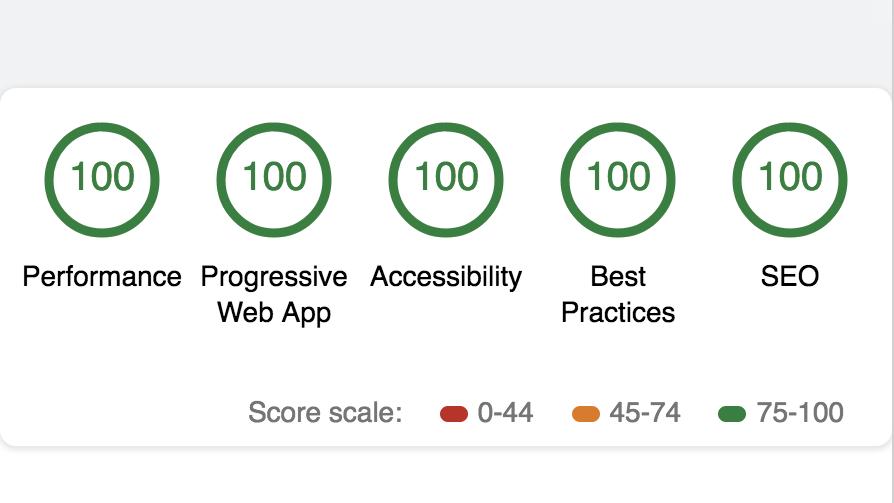 Code of hyper-performance site that got full marks at