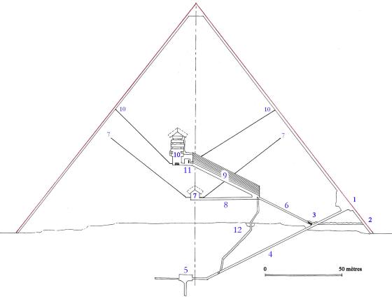 ピラミッドの構造