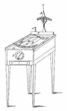 Chinese Typewriter Who Prepared About 7000 Version Carved Letters Gigazine Als lehrperson des kantons st.gallen kannst du dich hier kostenlos. chinese typewriter who prepared about