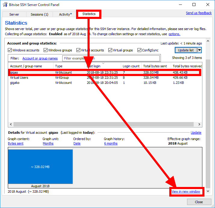 I tried using SSH server 'Bitvise SSH Server' for Windows