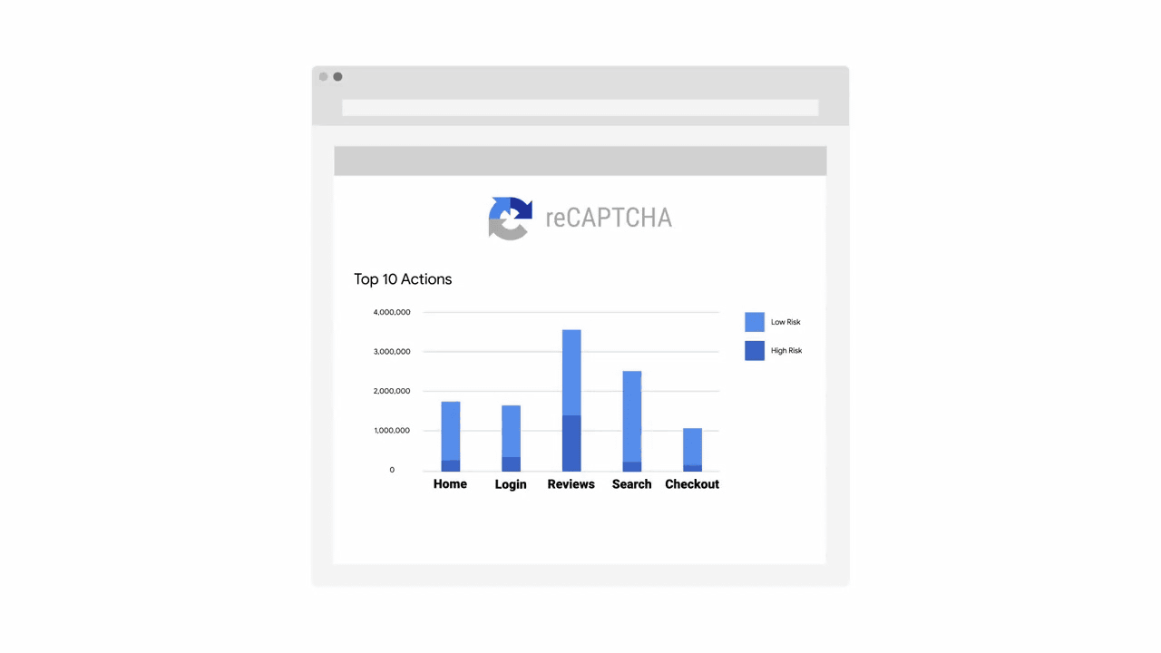 A new bot rejection tool 'reCAPTCHA v3' has appeared, and