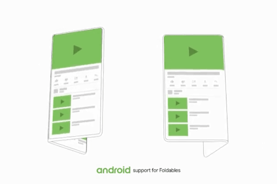 Android officially supports 'folding smartphone', new functions such