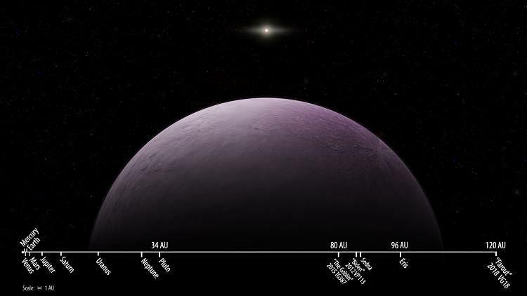 太陽系の最果てに存在する天体「...